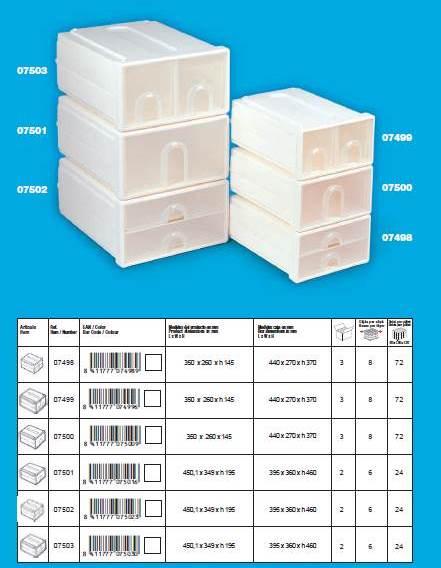 Cajoneras grandes de plastico apilables y modulables for Cajoneras de plastico